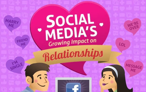 social-media-impact-on-relalationships